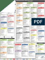 Framework Para Gerenciamento de Projetos Baseado No PMBOK 5th Edition