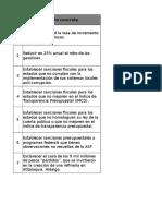 Doc 1- Metas e Indicadores Acuerdo Que Mxnecesita