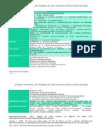 Cuadro Informativo Del Tratado de Libre Comercio México-EUA-Canadá