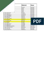 After phase 2 deployment - Copy (3).xlsx