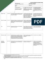 PA.20 Risk Assessment
