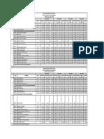 Postgraduate ESTFL Table2015 Dec14 -Masters-IHM2015