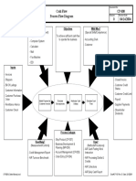 Turtle Diagram of Cash flow.pdf