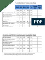 Precios Publicos Masteres Oficiales 2016 2017 Web