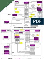 ITS Architecture-Appendix C 11 x 17 sheets [Ebookinpdf.com].pdf