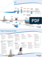 Peel Water Treatment Plant