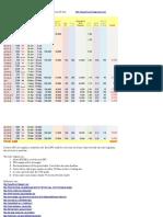 IPO Update - 華耐控股, 康宏理財, 中國智能交通