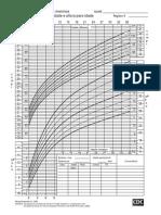 Curvas de crescimento NCHS 2000.pdf