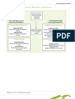 Fra Forumula Book PDF