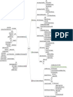 CCIE-SP.pdf