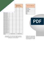 Matriz de Analisis de Resultados Del Trabajo de Gestion