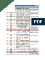 Cronograma Da Disciplina de Res Mat_Eng Prod_2017_1