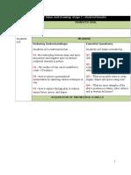 understanding backward designs unitplan template 2017 revised