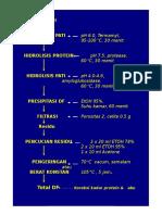 Analisa Serat Pangan_Ir. Sudarmanto, MS