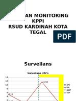 Laporan Monitoring Kppi