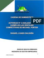 Analizar Con Ejemplos Las Ventajas Competitivas de Michael Porter