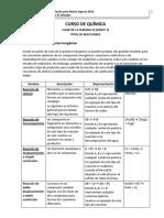 Material Semana 22 de Quimica_Reacciones Quimicas Version PDF