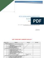 Pemetaan Dokumen Bab 5 Akreditasi Puskesmas Surabaya