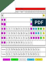 Tabel Periodik.pdf