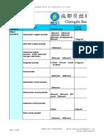 Chengdu Nuclear product list