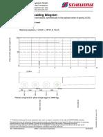 SPMT Loading diagrams X24 Doku 20130305.pdf