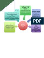 Plataforma Lógica COSDAC utilidades grafica