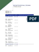 Plan de Estudios TRS UASD