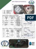 Datos Tecnicos Del Motor