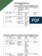 rancangan tahunan psk tingkatan 4.doc