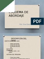 CLASE 7 ESQUEMA DE ABORDAJE.pptx