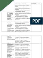 Plan Anual 2014