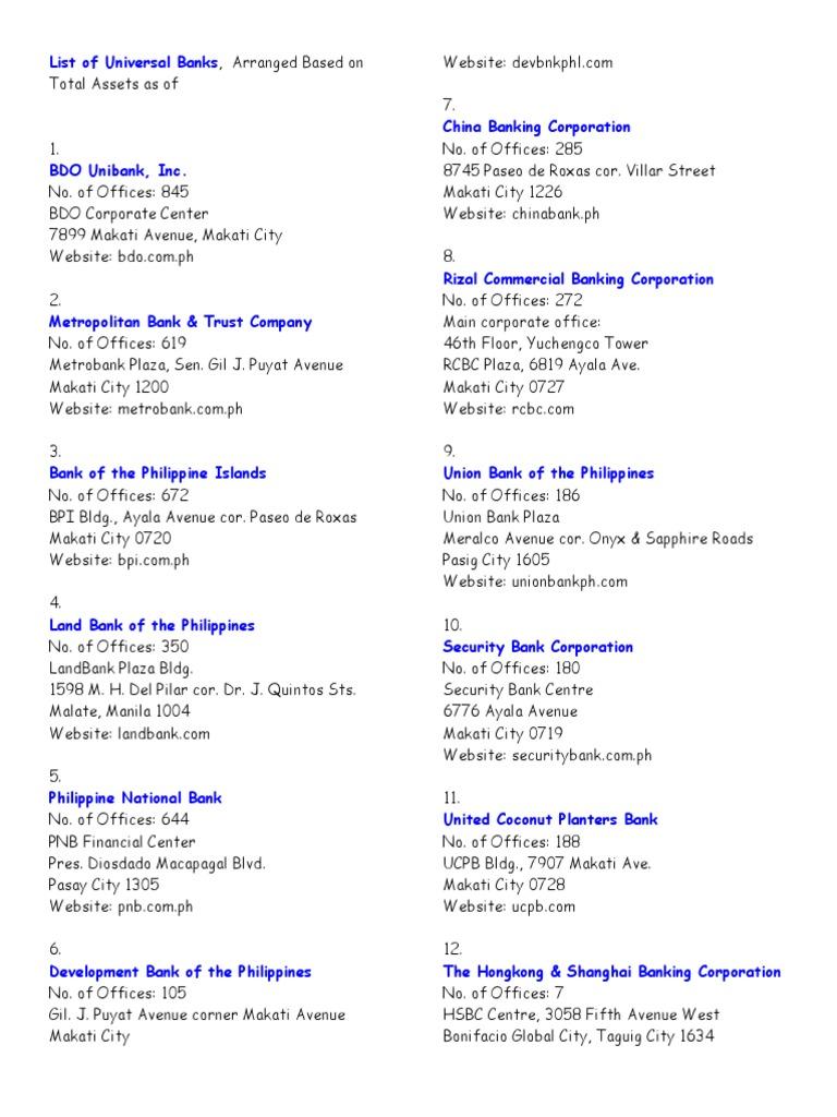 List of Universal Banks | Economy Related Organizations