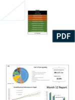 1395-Monthly Fiscal Bulletin 12.pdf