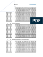 Wood CP Tabulation.pdf