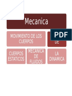 Mapa Conceptual Mecanica