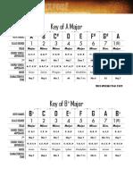 rcme-02.pdf