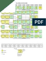 malla2001.pdf