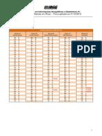 cesgranrio-2013-ibge-tecnologista-analise-pecuaria-gabarito.pdf
