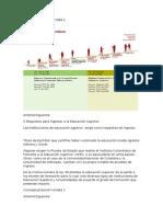 Conceptualización Unidad 2 CATEDRA UTS
