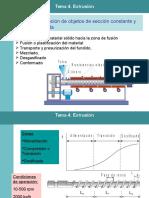 Extrusion Introduccion Caracteristicas y Partes de La Maquina