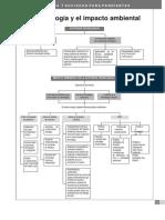 TECNOLOGIA Y AMBIENTE.pdf