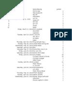 List Biaya Dan Pengeluaran PKM 2016