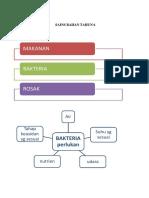 ALAM BAHAN TAHUN 6.pdf