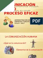 La Comunicacion_elementos y Aplicacion en La Empresa