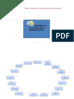 Mapa Conceptual Sobre El Desarrollo y Evolución de La Neurofisiología
