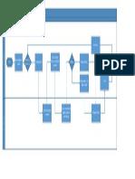 Ejemplo Diagrama de Flujo Comprar Entradas en El Cine