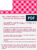 Del Conocimiento Como Factor de Producción