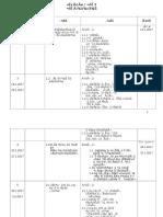 RPT SAINS TAHUN 3 2017.doc