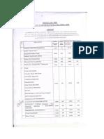 Dc Rates2015