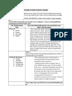 interconnections chart - google docs